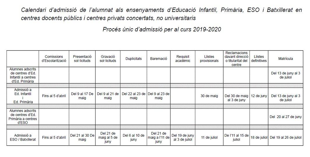 Proceso Admisión Curso Escolar 2019-20